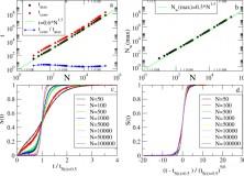 Numerical vs. analytical modelling